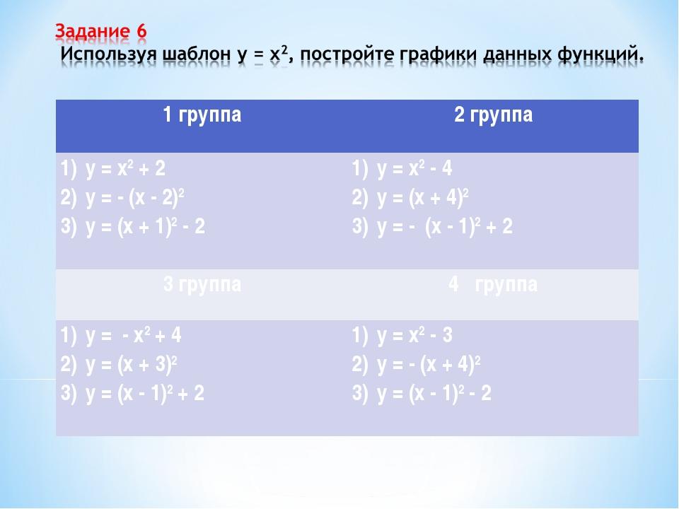 1 группа2 группа у = х2 + 2 у = - (х - 2)2 у = (х + 1)2 - 2у = х2 - 4 у = (...