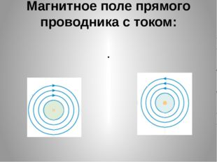 Магнитное поле прямого проводника с током: .