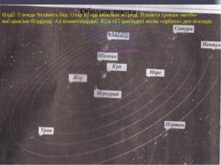 біздің әлемде 9планета бар. Олар Күнді айналып жүреді. Планета грекше «кезбе»
