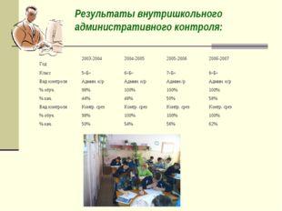 Результаты внутришкольного административного контроля: Год2003-20042004-200