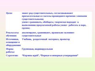 Цели:знают род существительных, согласовывавают прилагательные и глаголы про