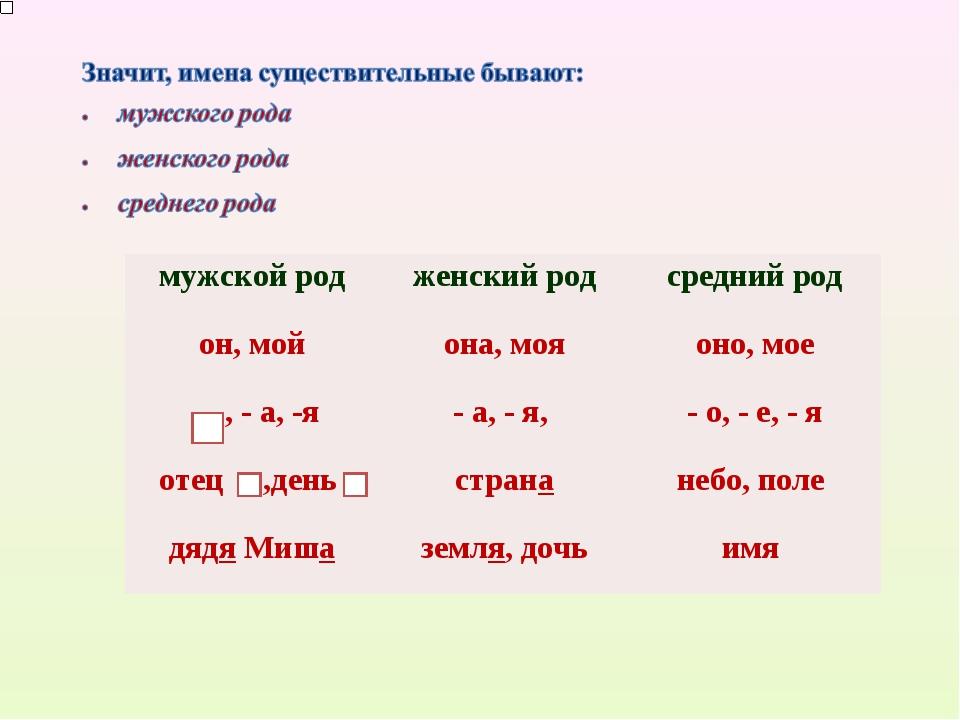 мужской родженский родсредний род он, мойона, мояоно, мое , - а, -я - а,...