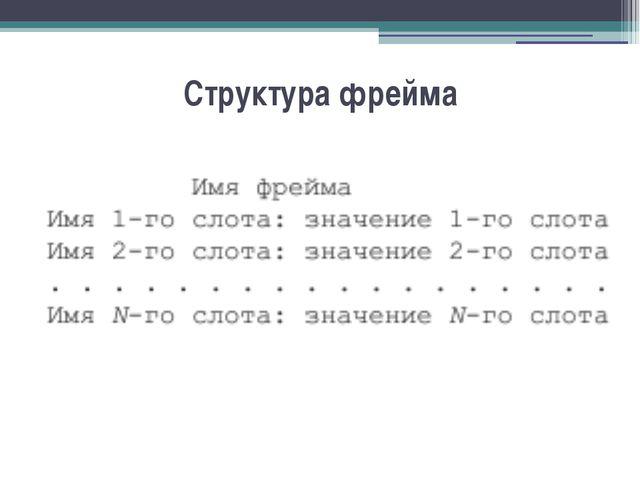 Структура фрейма
