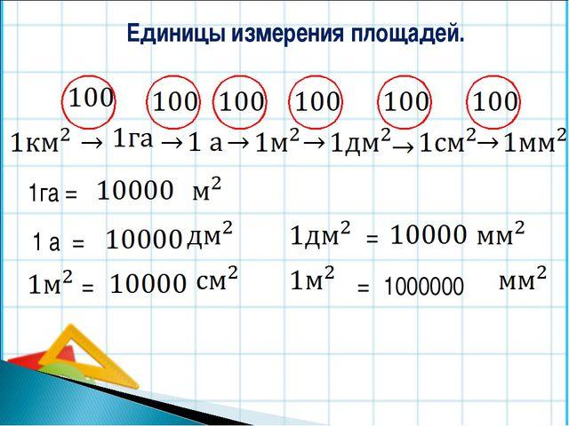 Единицы измерения площадей. 1га = 1 а = = = = 1000000