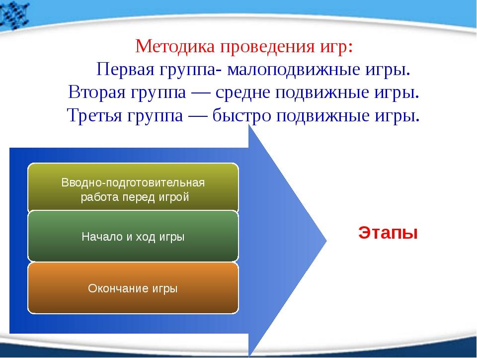 Методика проведения игр: Первая группа- малоподвижные игры. Вторая группа — с...