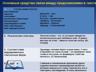 Основные средства связи между предложениями в тексте    1.Слова-заместите
