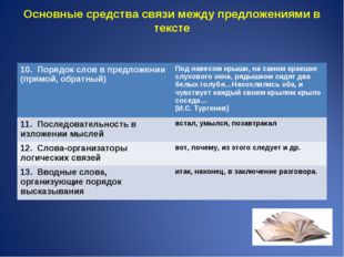 Основные средства связи между предложениями в тексте 10. Порядок слов в предл
