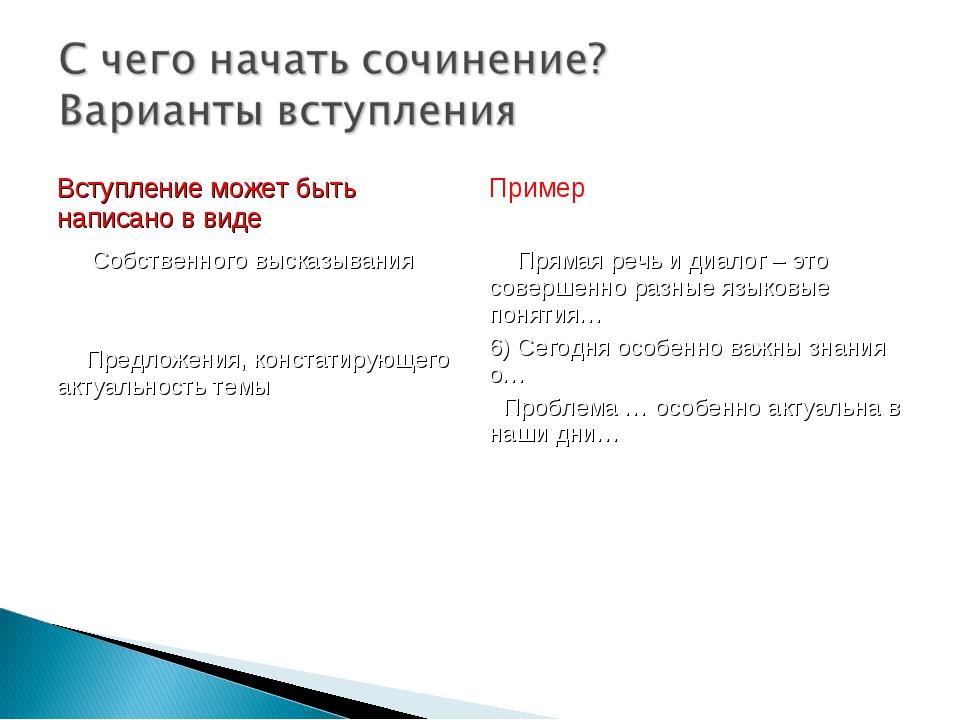Вступление может быть написано в видеПример 5) Собственного высказывания 6)...