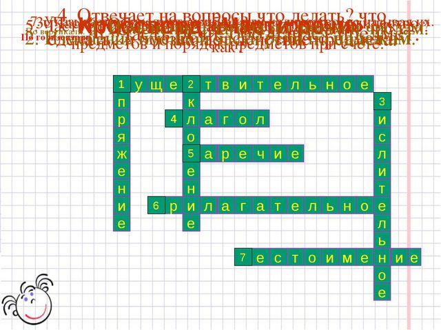 Кроссворд «Части речи» с у щ е с т в и т е л ь н о е п р я ж е н и е к л о н...