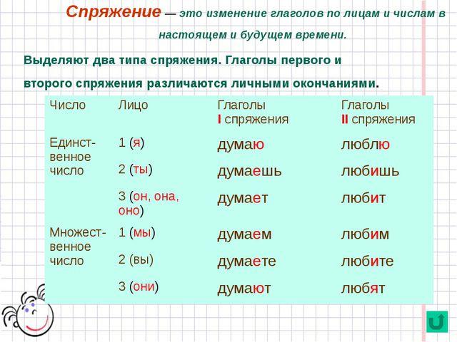 Поставьте эти глаголы в форму 3 лица единственного и множественного числа что...