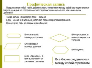 Графическая запись Представляет собой последовательность связанных между собо