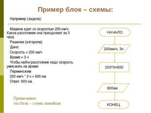 Например (задача): Машина едет со скоростью 200 км/ч. Какое расстояние она пр