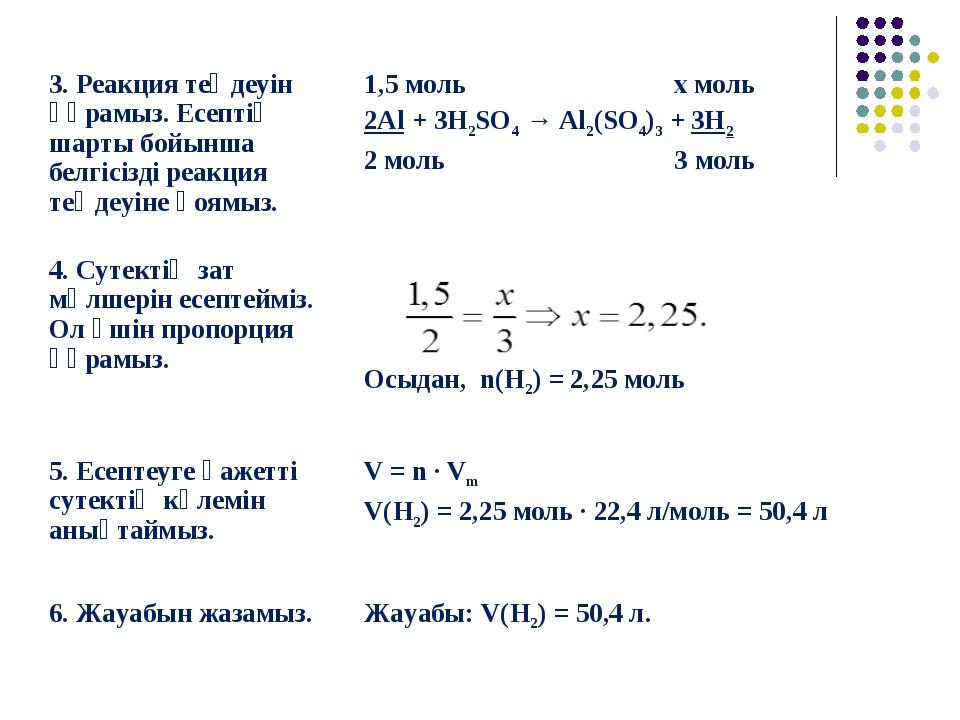 3. Реакция теңдеуін құрамыз. Есептің шарты бойынша белгісізді реакция теңдеуі...