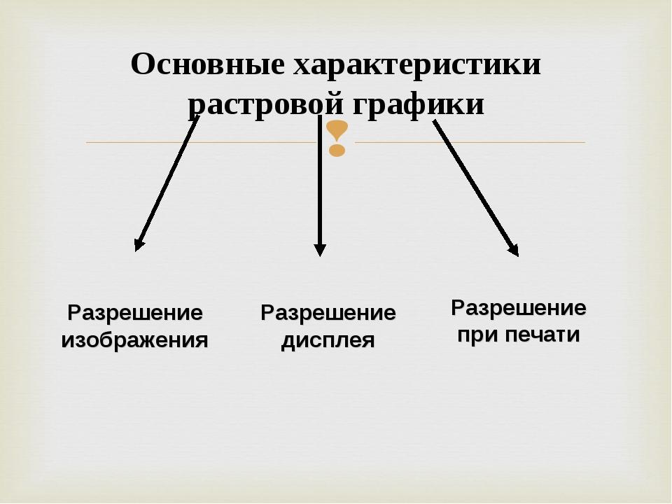 Основные характеристики растровой графики Разрешение изображения Разрешение д...