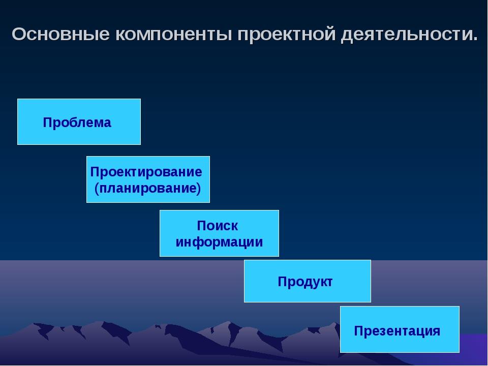 Проблема Проектирование (планирование) Продукт Презентация Поиск информации О...