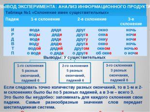 Таблица №1 «Склонение имен существительных» ВЫВОД ЭКСПЕРИМЕНТА: АНАЛИЗ ИНФОРМ