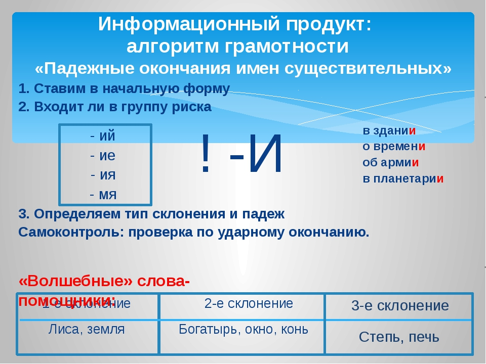 «Падежные окончания имен существительных» 1. Ставим в начальную форму 2. Вход...