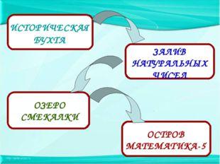 ИСТОРИЧЕСКАЯ БУХТА ЗАЛИВ НАТУРАЛЬНЫХ ЧИСЕЛ ОЗЕРО СМЕКАЛКИ ОСТРОВ МАТЕМАТИКА-5