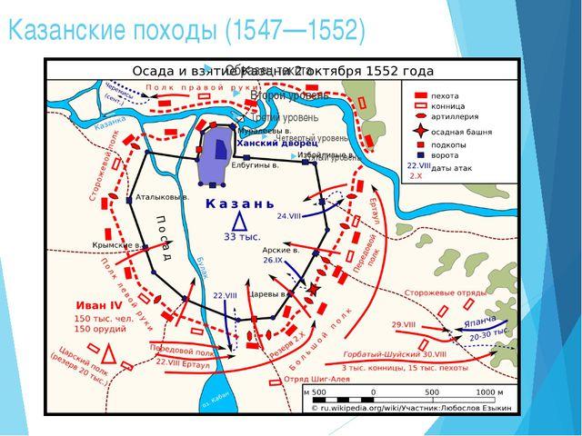 Казанские походы (1547—1552)