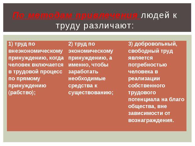 По методам привлечения людей к труду различают: 1) труд по внеэкономическому...