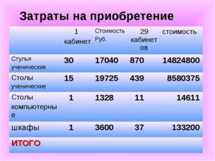 Затраты на приобретение 1 кабинетСтоимость Руб.29 кабинетовстоимость Стул
