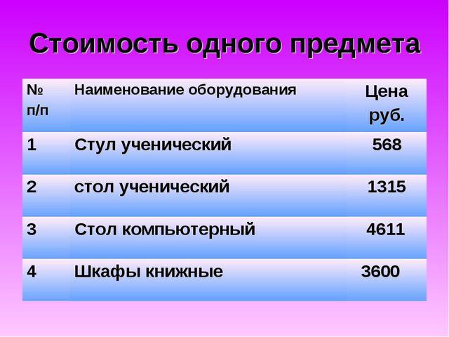 Стоимость одного предмета № п/пНаименование оборудованияЦена руб. 1Стул уч...