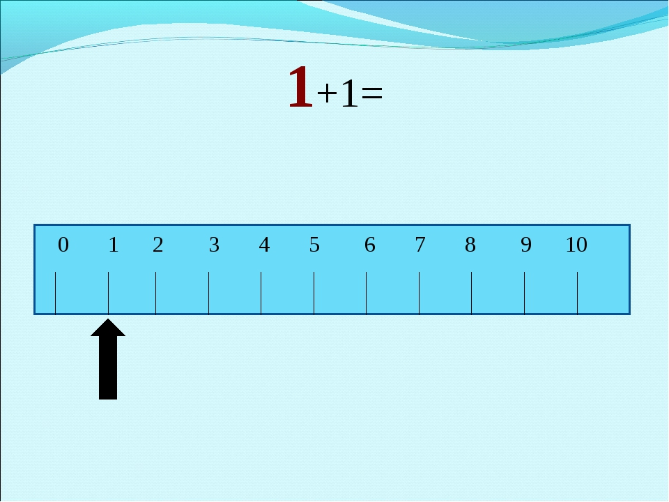 1+1= 0 1 2 3 4 5 6 7 8 9 10