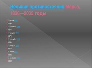 Великие противостоянияМарса, 1830—2035 годы 23 июля1939 0,390 10 сентября1