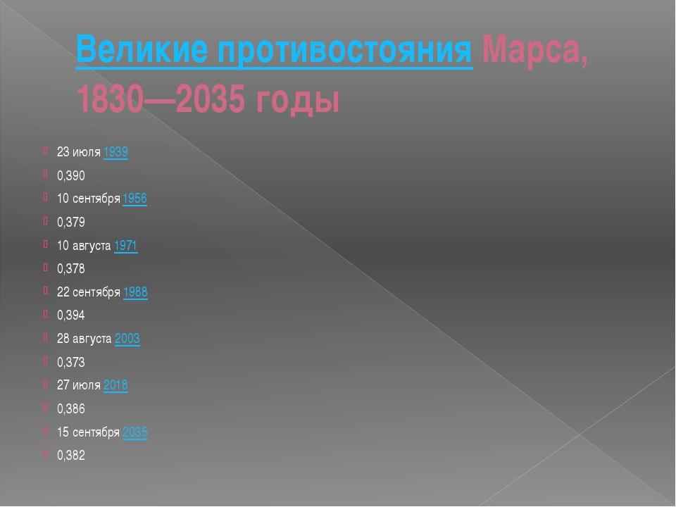 Великие противостоянияМарса, 1830—2035 годы 23 июля1939 0,390 10 сентября1...