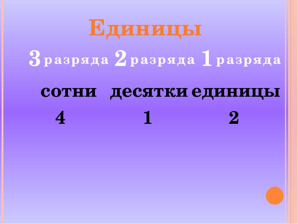 Единицы 1 2 3 единицы сотни десятки разряда разряда разряда 4 1 2
