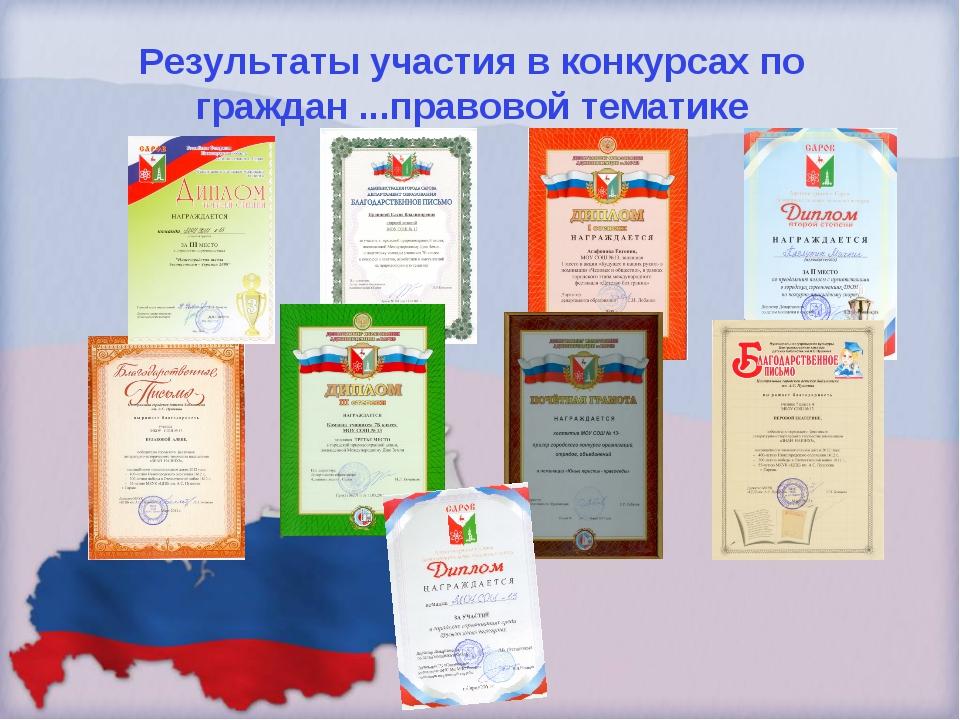 Результаты участия в конкурсах по граждан ...правовой тематике
