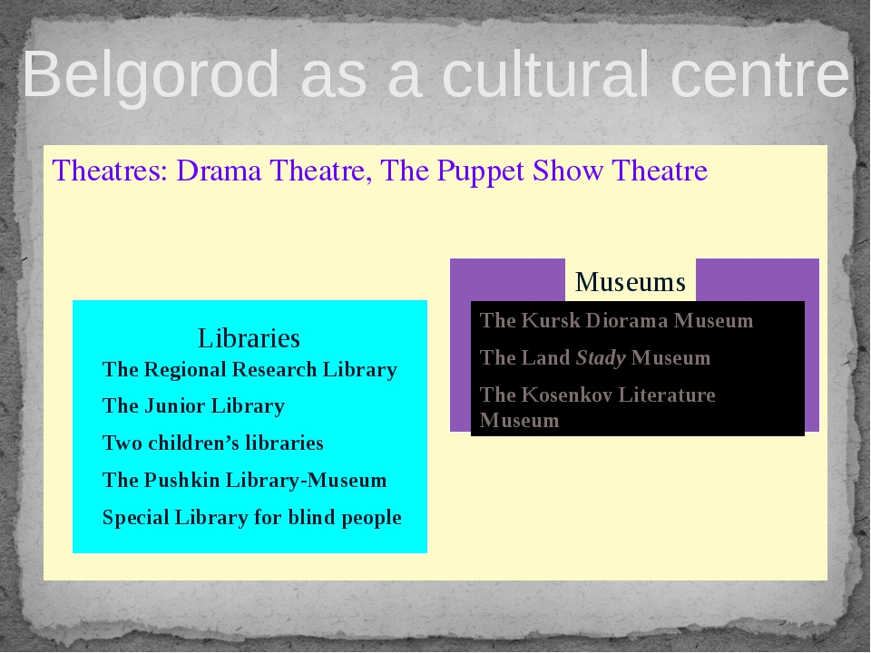 Belgorod as a cultural centre Theatres: Drama Theatre, The Puppet Show Theatr...