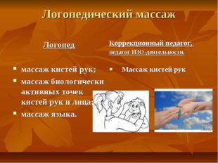 Логопедический массаж Логопед массаж кистей рук; массаж биологически активных