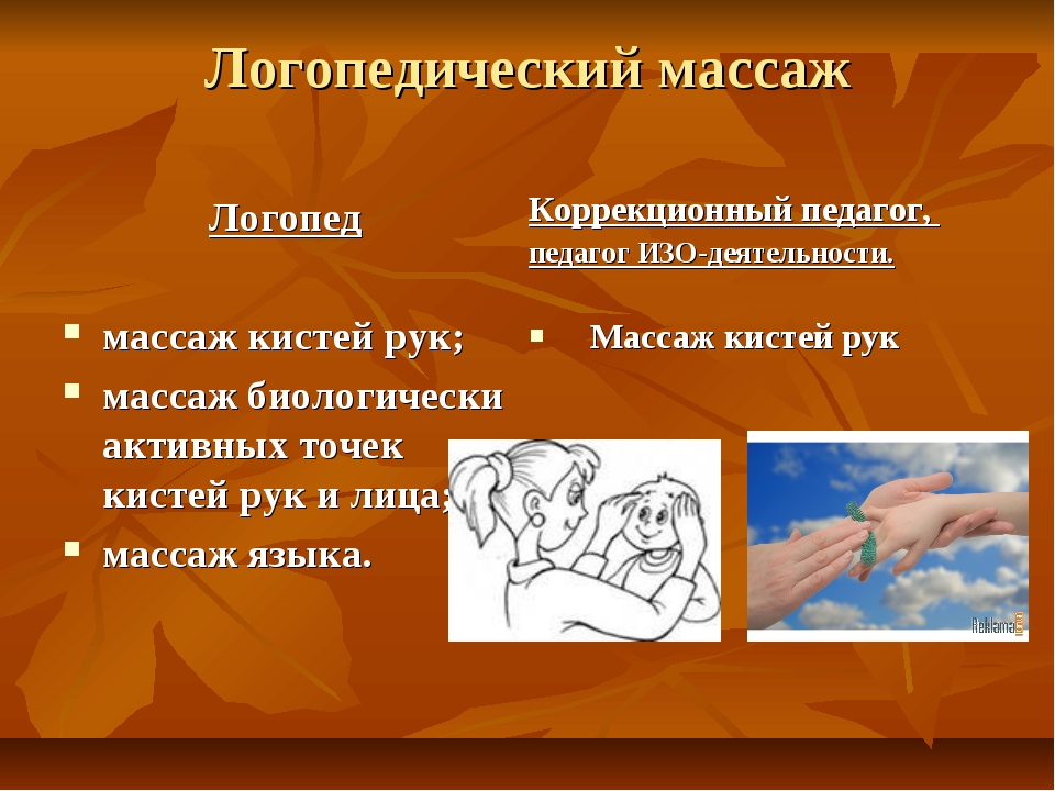 Логопедический массаж Логопед массаж кистей рук; массаж биологически активных...