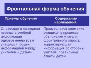 Фронтальная форма обучения Приемы обучения Содержание наблюдения Словесная и
