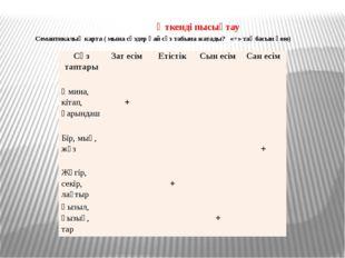 Өткенді пысықтау Семантикалық карта ( мына сөздер қай сөз табына жатады? «+»