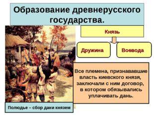 Образование древнерусского государства. Князь Дружина Воевода Все племена, пр