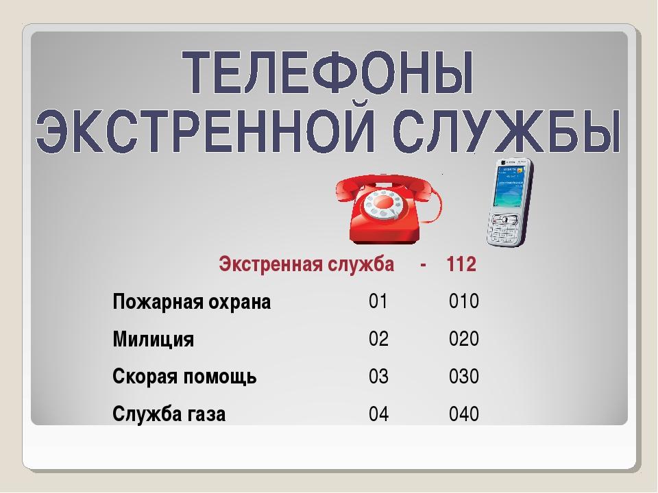 Раскраска телефоны экстренных служб
