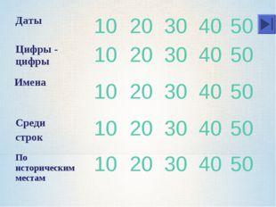 Имена Даты1020304050 Цифры - цифры1020304050 1020304050 Среди