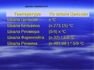 ШКАЛЫ ТЕМПЕРАТУР  ТемператураПо шкале Цельсия Шкала Цельсияx 0C Шкала Кель