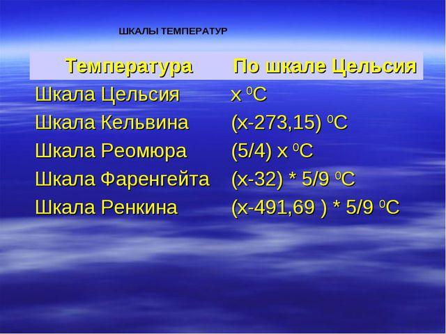 ШКАЛЫ ТЕМПЕРАТУР  ТемператураПо шкале Цельсия Шкала Цельсияx 0C Шкала Кель...