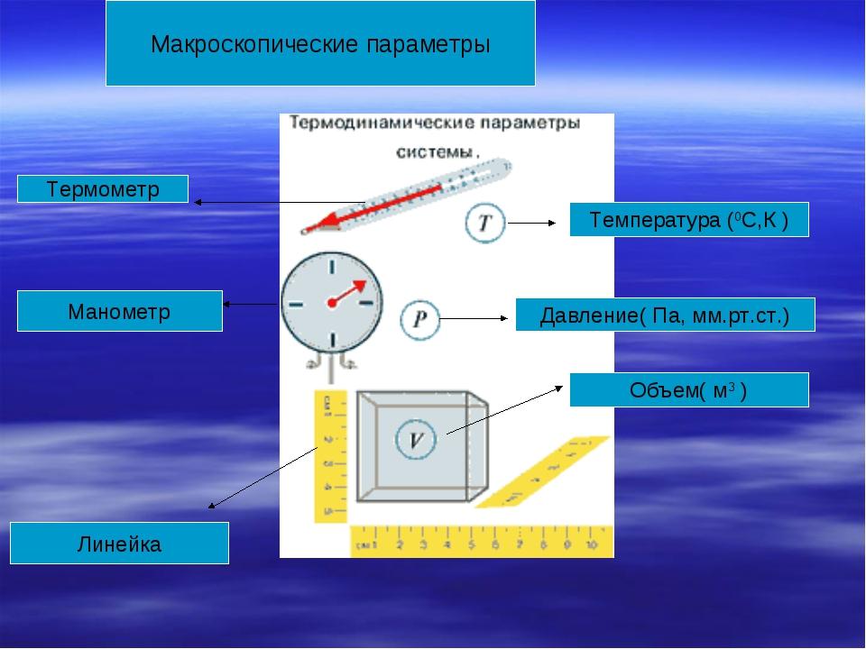 Макроскопические параметры Температура (0С,К ) Термометр Объем( м3 ) Линейка...