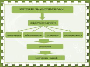 ЭЛЕКТРОННЫЕ ОБРАЗОВАТЕЛЬНЫЕ РЕСУРСЫ СОВОКУПНОСТЬ СРЕДСТВ программного информ