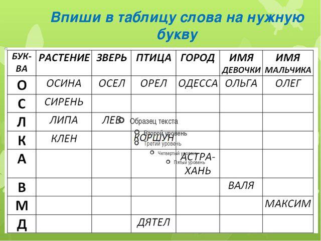Впиши в таблицу слова на нужную букву