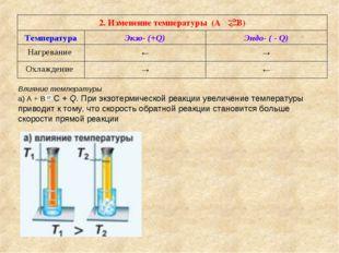 Влияние температуры а) А + В С + Q. При экзотермической реакции увеличение те