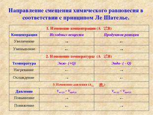 Направление смещения химического равновесия в соответствии с принципом Ле Шат