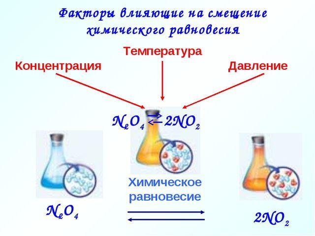 Химическое равновесие N2О4 2NО2 Температура Давление Концентрация Факторы вли...