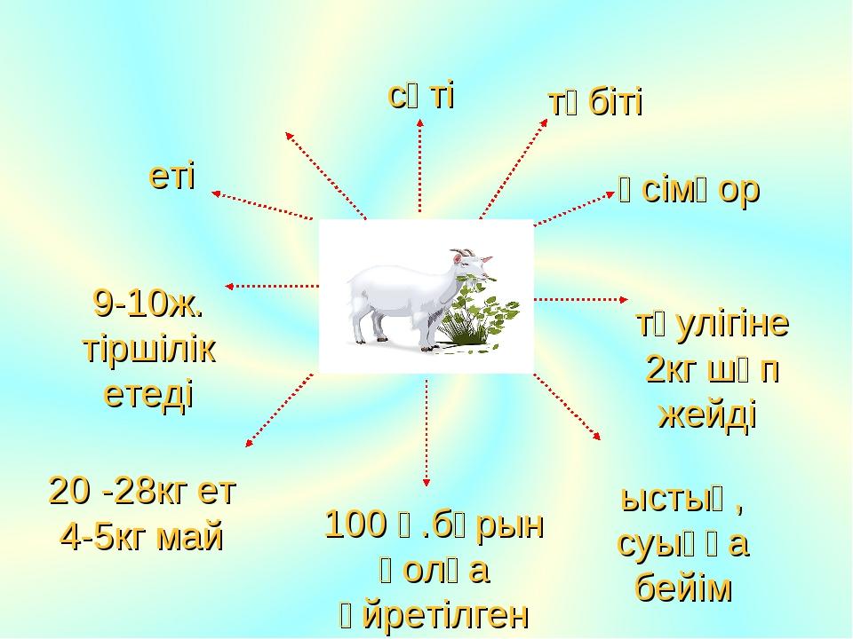 еті сүті 9-10ж. тіршілік етеді 20 -28кг ет 4-5кг май ыстық, суыққа бейім тәул...