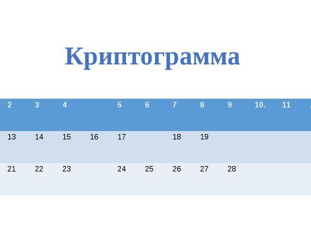 Криптограмма 1 2 3 4 5 6 7 8 9 10. 11 , 12 13 14 15 16 17 18 19 20 21 22 23 2...