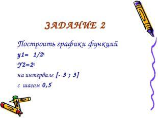 ЗАДАНИЕ 2 Построить графики функций y1= 1/2х Y2=2х на интервале [- 3 ; 3] с ш